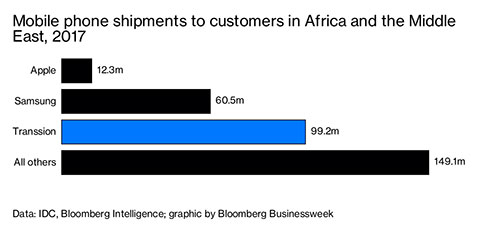 AUDIO] For Better or Worse, Africa's Digital Future is Tied