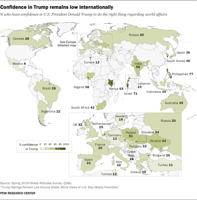 Pew: People Don't Think Very Highly of Donald Trump Around the World, Except in Three of Africa's Largest Countries
