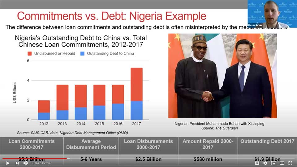 """ICYMI: Video Now Available of CARI's Latest Webinar """"Risky Business: New Data on Chinese Loans and Africa's Debt Problem"""""""